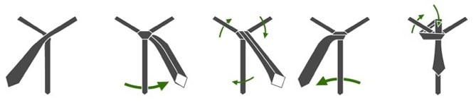 Krawatten richtig binden - einfacher Windsorknoten